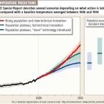 IPCC_chart_temp_lg-150x150
