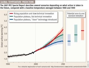 An example of a simple report on scenarios of global warming, produced by the Intergovernmental Panel on Climate Change (IPCC). Image reproduced from NewScientist.