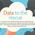Data to the rescue report