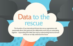 International Innovation: Data to the rescue